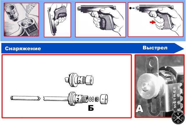 Некоторые особенности пистолета-игрушки РенеБуле