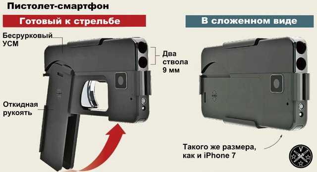 7)Стреляющий смартфон (по следам комментариев пользователей)