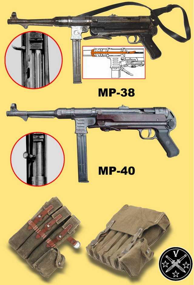 10)Пневматический пистолет-пулемет UMAREX MP-40, часть 1