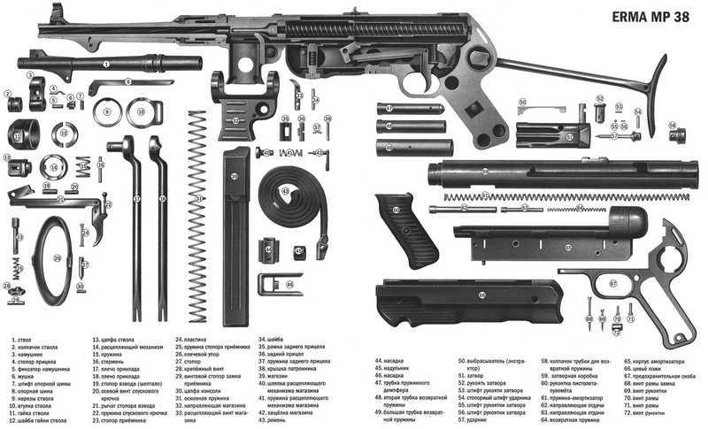 11)Пневматический пистолет-пулемет UMAREX MP-40, часть 1