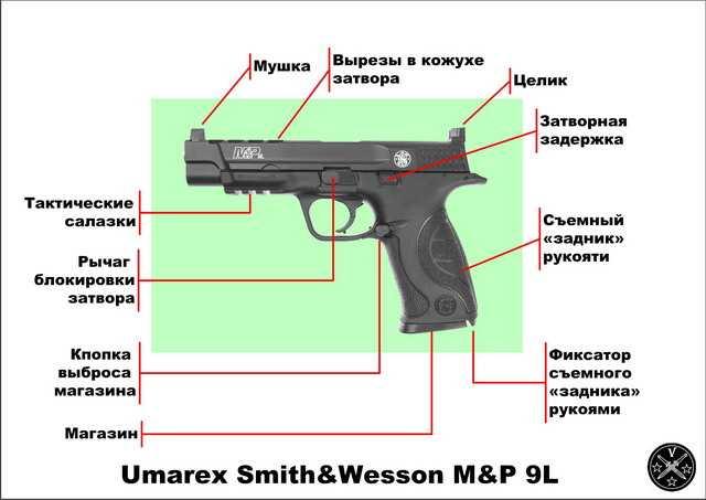 8)НОВИНКА ПНЕВМАТИКИ – UMAREX SMITH&WESSON M&P9L