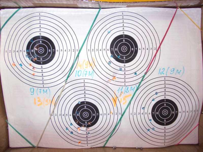 45)Пневматический пулевой револьвер ASG Schofield-6, его достоинства и недостатки
