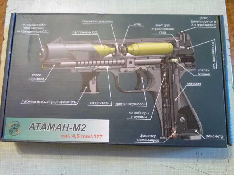 1)Атаман-М2.  Обзор.