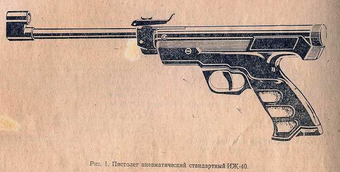 1)ПИСТОЛЕТ ПНЕВМАТИЧЕСКИЙ СТАНДАРТНЫЙ ИЖ-40