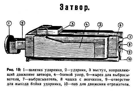 18)Обзор «деактива» ММГ ДП-27 от «ЗиД»
