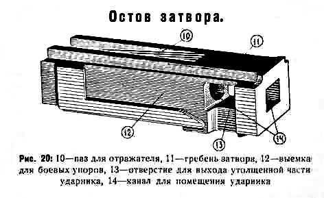 19)Обзор «деактива» ММГ ДП-27 от «ЗиД»