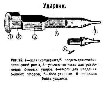 28)Обзор «деактива» ММГ ДП-27 от «ЗиД»