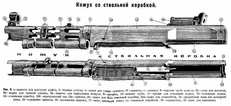 32)Обзор «деактива» ММГ ДП-27 от «ЗиД»