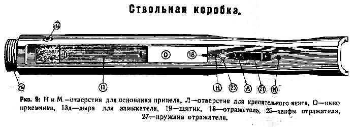 36)Обзор «деактива» ММГ ДП-27 от «ЗиД»