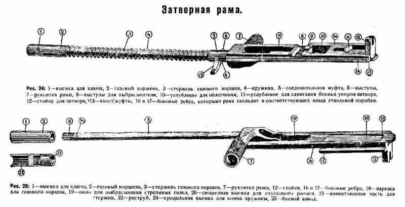 60)Обзор «деактива» ММГ ДП-27 от «ЗиД»