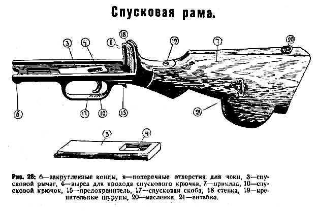66)Обзор «деактива» ММГ ДП-27 от «ЗиД»