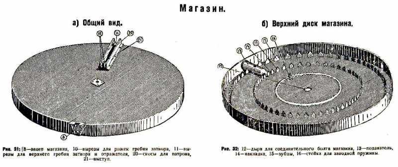 78)Обзор «деактива» ММГ ДП-27 от «ЗиД»