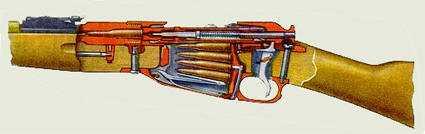 8)7,62-мм магазинная винтовка системы Мосина