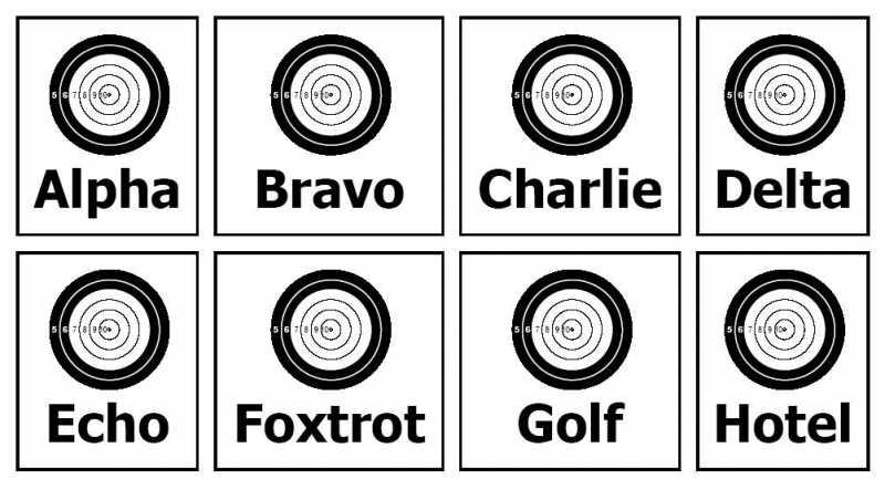 2)Различные испытания по стрельбе
