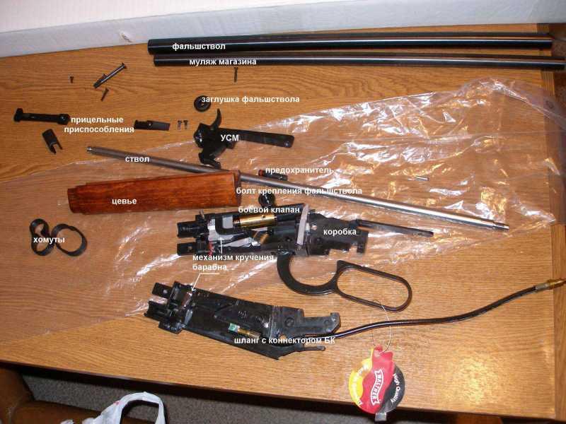 3)Муки выбора пневматической винтовки