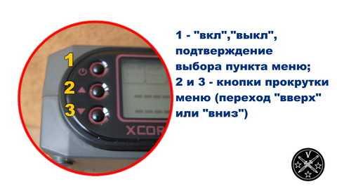 Кнопки управления режимами работы хронографом