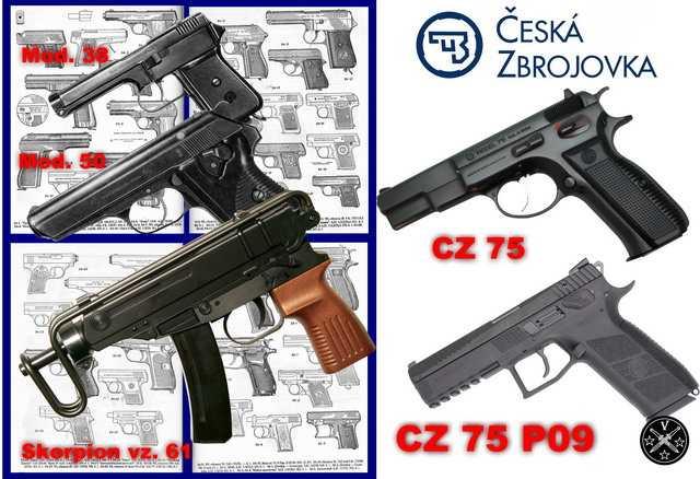 Оружейная продукция чешской компании ?esk? zbrojovka (CZ)