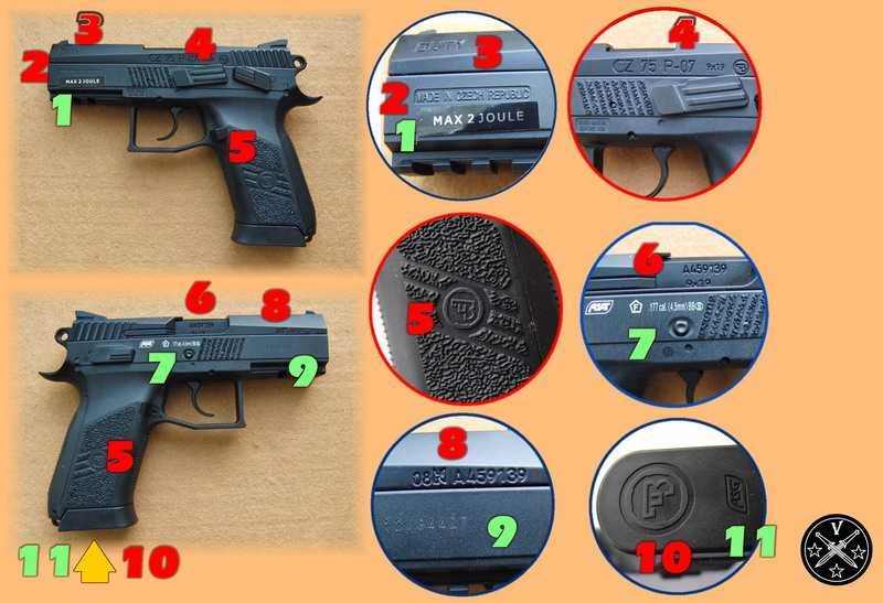 ASG CZ75 P07 Duty - надписи и маркеровка