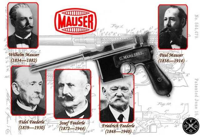 Легендарный Маузер и его создатели