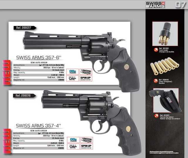 Swiss Arms airgun 357
