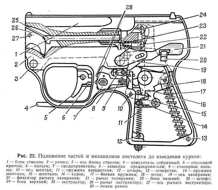 3)ЛИКВИДАТОР (пистолет гроза)