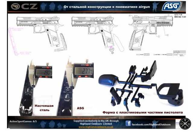 Некоторые особенности конструкции ASG CZ 75 P09 Duty