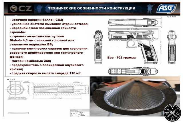Технические особенности конструкции нового пневматического пистолета ASG CZ 75 P 07 Duty
