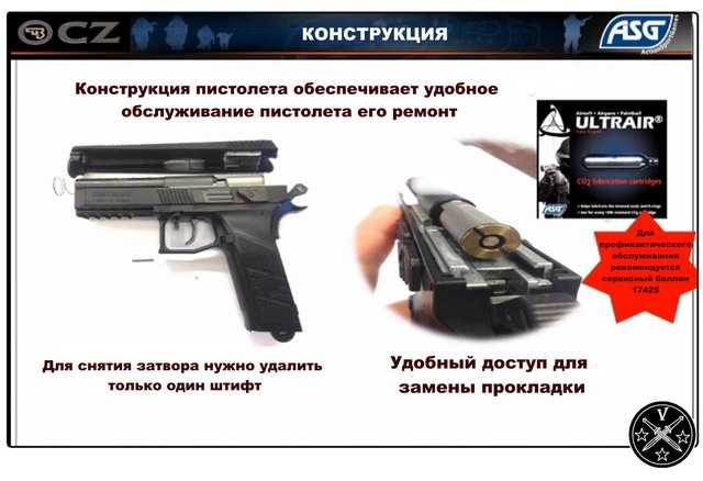 Информация о конструкции ASG CZ75 P07