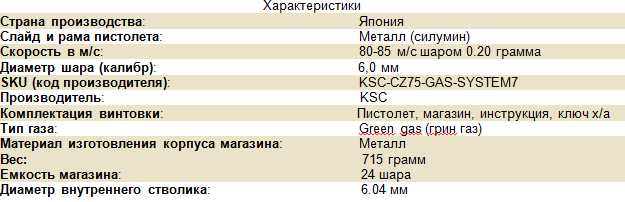 7)Обзор KSC CZ 75, GBB, Pistol (System 7)