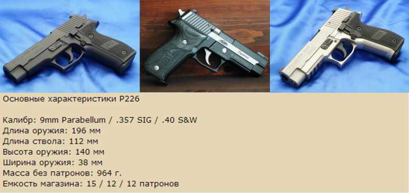 2)Обзор Airsoft пистолетов Sig Sauer P226 (ТМ и WE)