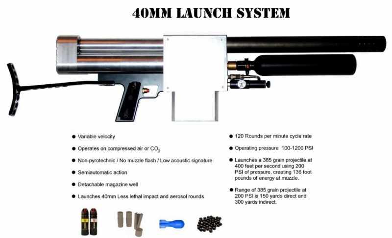 6)Крупнокалиберные со2 ружья-пушки ч.3